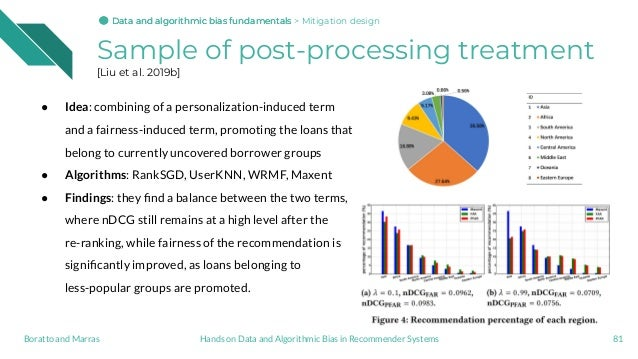 Sample of post-processing treatment [Liu et al. 2019b] ● Idea: combining of a personalization-induced term and a fairness-...