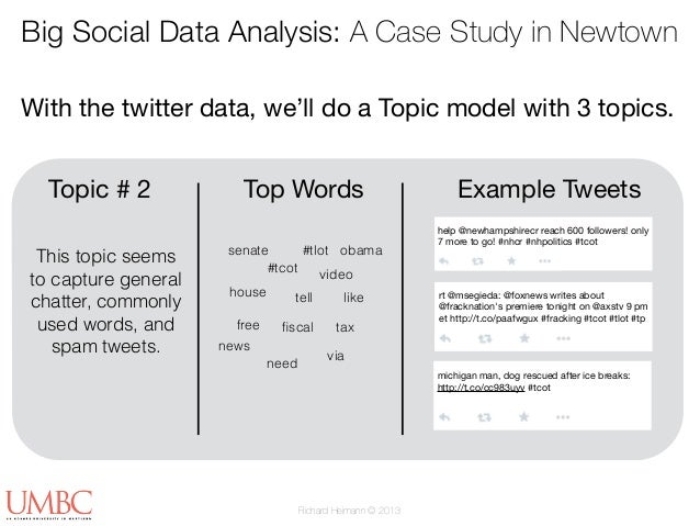 Big Data Analytics: Discovering Latent Structure in Twitter