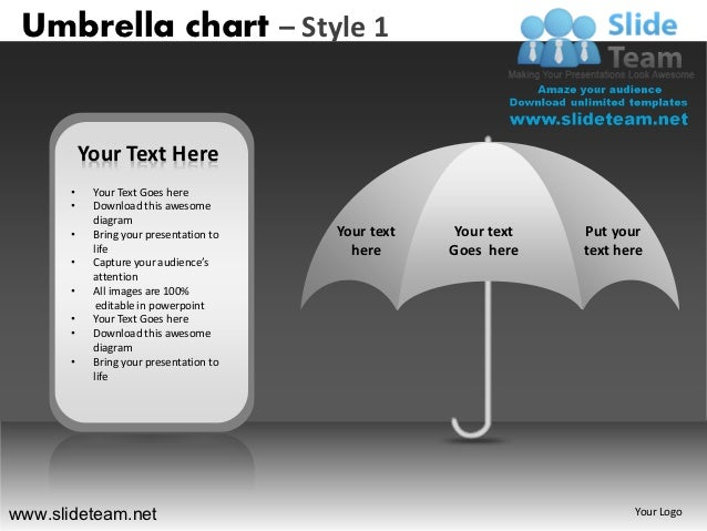 Umbrella chart – Style 1           Your Text Here       •    Your Text Goes here       •    Download this awesome         ...