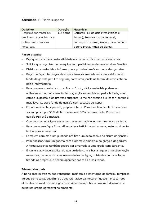 Atividade 6 - Horta suspensa Objetivo Reaproveitar materiais  Duração ± 2 horas  Materiais Garrafas PET de dois litros (va...