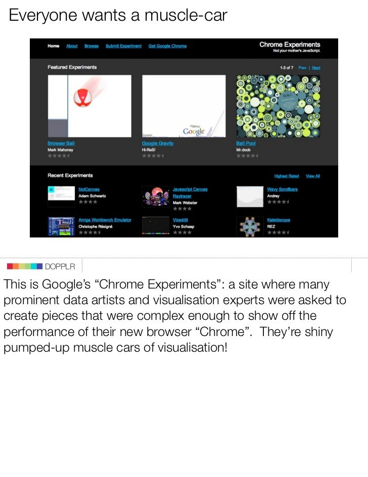 """Everyone wants a muscle-car            DOPPLR  This is Google's """"Chrome Experiments"""": a site where many prominent data art..."""