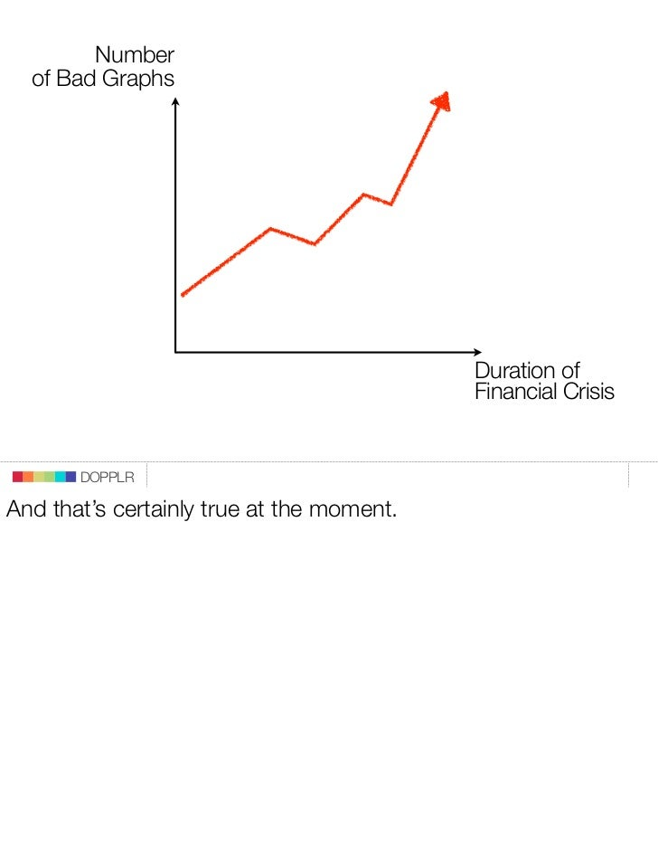 Number   of Bad Graphs                                                Duration of                                         ...