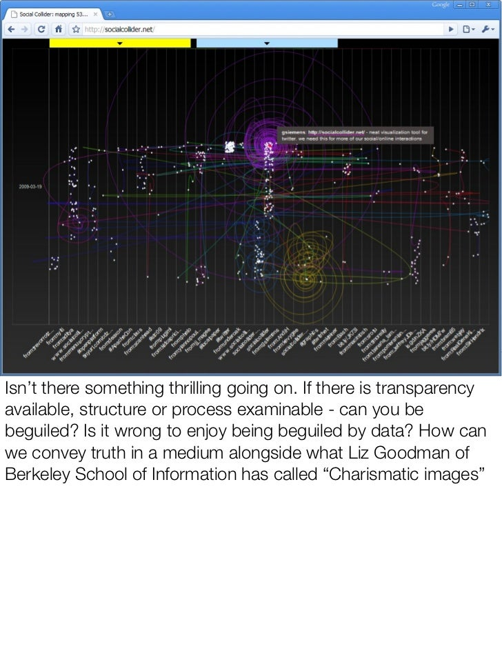 Isn't there something thrilling going on. If there is transparency available, structure or process examinable - can you be...
