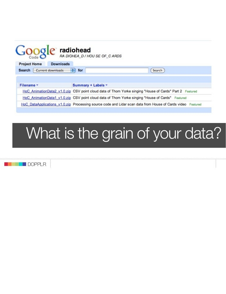 What is the grain of your data? DOPPLR