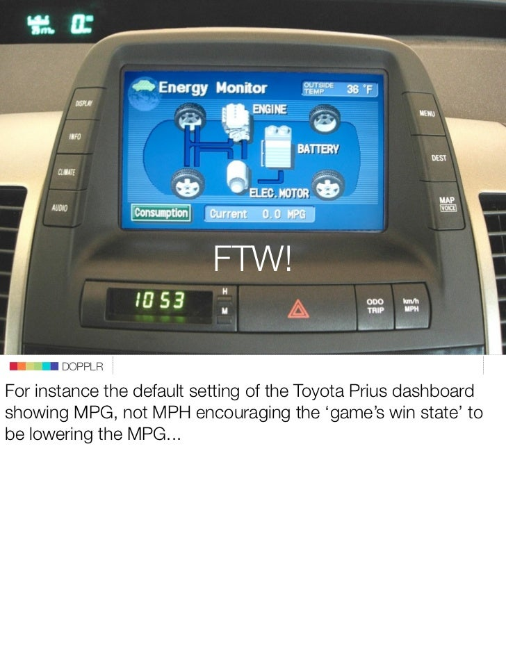 FTW!         DOPPLR  For instance the default setting of the Toyota Prius dashboard showing MPG, not MPH encouraging the '...