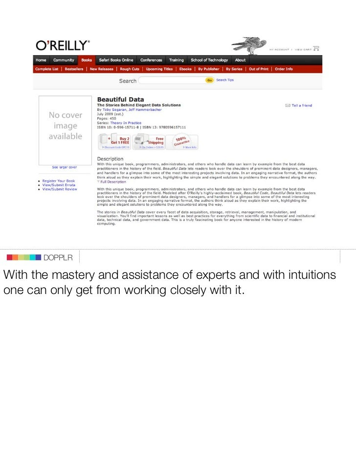 DOPPLR  With the mastery and assistance of experts and with intuitions one can only get from working closely with it.