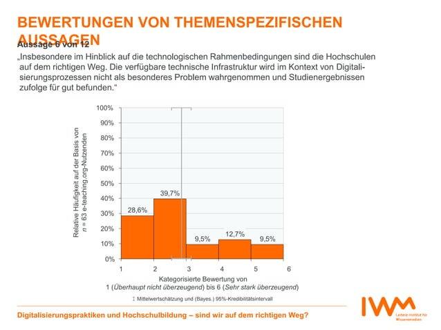 28,6% 39,7% 9,5% 12,7% 9,5% 0% 10% 20% 30% 40% 50% 60% 70% 80% 90% 100% 1 6 Relative Antworthäufigkeiten(%) BEWERTUNGEN VO...