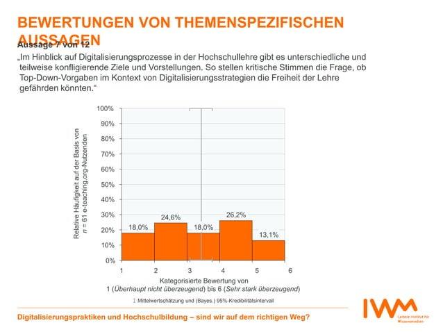 18,0% 24,6% 18,0% 26,2% 13,1% 0% 10% 20% 30% 40% 50% 60% 70% 80% 90% 100% 1 6 Relative Antworthäufigkeiten(%) BEWERTUNGEN ...
