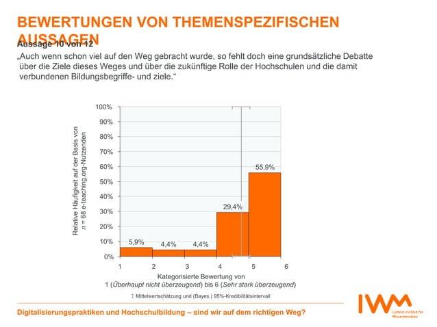 5,9% 4,4% 4,4% 29,4% 55,9% 0% 10% 20% 30% 40% 50% 60% 70% 80% 90% 100% 1 6 Relative Antworthäufigkeiten(%) BEWERTUNGEN VON...