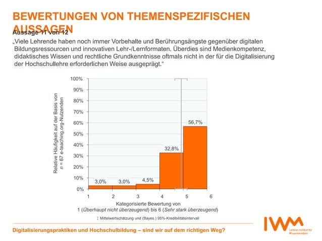 3,0% 3,0% 4,5% 32,8% 56,7% 0% 10% 20% 30% 40% 50% 60% 70% 80% 90% 100% 1 6 Relative Antworthäufigkeiten(%) BEWERTUNGEN VON...