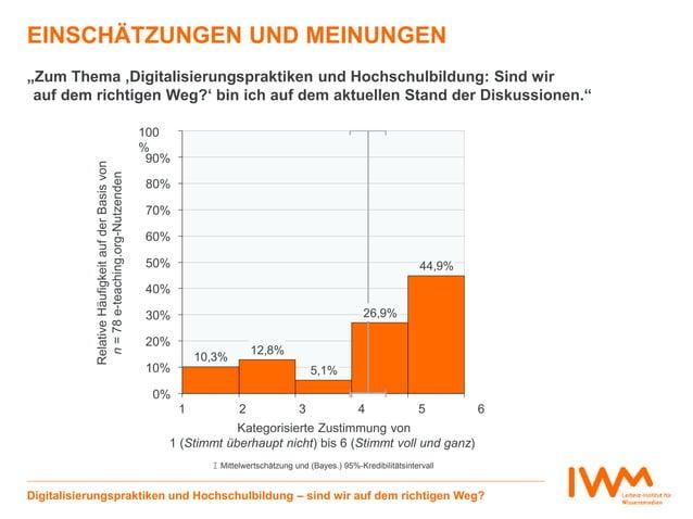 10,3% 12,8% 5,1% 26,9% 44,9% 0% 10% 20% 30% 40% 50% 60% 70% 80% 90% 100% 1 6 Relative Antworthäufigkeiten(%) EINSCHÄTZUNGE...