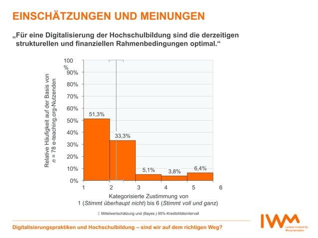51,3% 33,3% 5,1% 3,8% 6,4% 0% 10% 20% 30% 40% 50% 60% 70% 80% 90% 100% 1 6 Relative Antworthäufigkeiten(%) EINSCHÄTZUNGEN ...