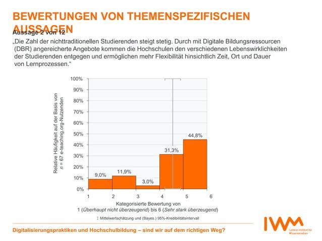 9,0% 11,9% 3,0% 31,3% 44,8% 0% 10% 20% 30% 40% 50% 60% 70% 80% 90% 100% 1 6 Relative Antworthäufigkeiten(%) BEWERTUNGEN VO...
