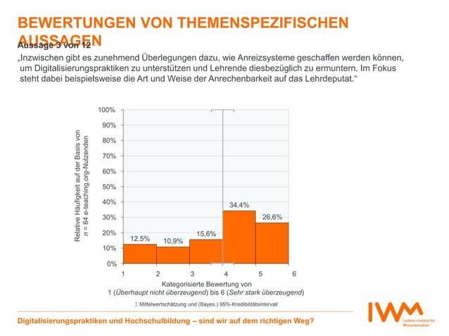 12,5% 10,9% 15,6% 34,4% 26,6% 0% 10% 20% 30% 40% 50% 60% 70% 80% 90% 100% 1 6 Relative Antworthäufigkeiten(%) BEWERTUNGEN ...
