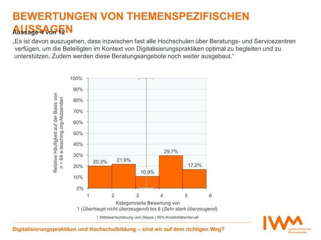 20,3% 21,9% 10,9% 29,7% 17,2% 0% 10% 20% 30% 40% 50% 60% 70% 80% 90% 100% 1 6 Relative Antworthäufigkeiten(%) BEWERTUNGEN ...