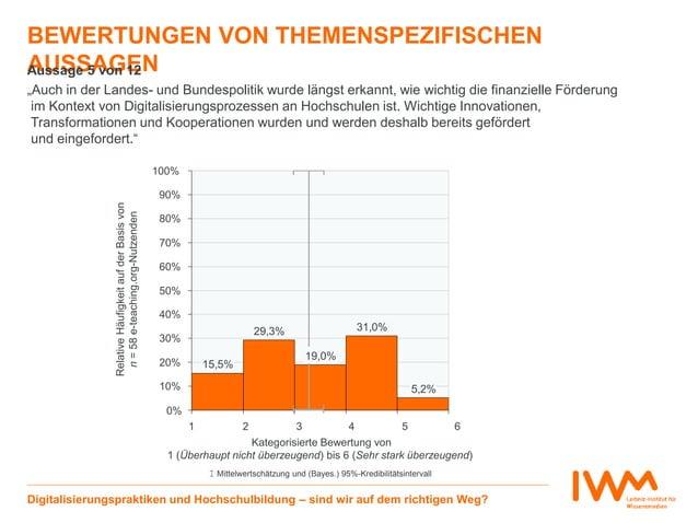 15,5% 29,3% 19,0% 31,0% 5,2% 0% 10% 20% 30% 40% 50% 60% 70% 80% 90% 100% 1 6 Relative Antworthäufigkeiten(%) BEWERTUNGEN V...