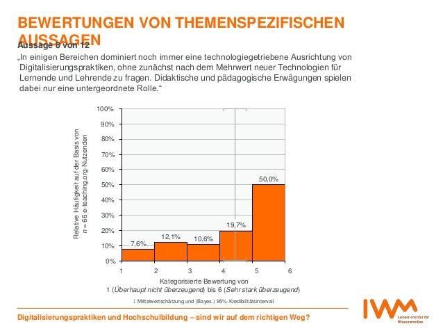 7,6% 12,1% 10,6% 19,7% 50,0% 0% 10% 20% 30% 40% 50% 60% 70% 80% 90% 100% 1 6 Relative Antworthäufigkeiten(%) BEWERTUNGEN V...
