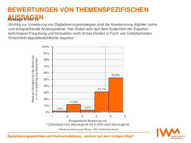 1,6% 11,5% 3,3% 31,1% 52,5% 0% 10% 20% 30% 40% 50% 60% 70% 80% 90% 100% 1 6 Relative Antworthäufigkeiten(%) BEWERTUNGEN VO...