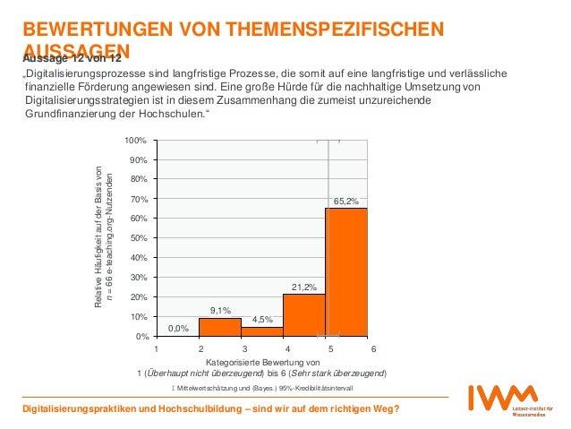 0,0% 9,1% 4,5% 21,2% 65,2% 0% 10% 20% 30% 40% 50% 60% 70% 80% 90% 100% 1 6 Relative Antworthäufigkeiten(%) BEWERTUNGEN VON...