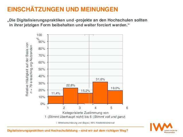 11,4% 22,8% 15,2% 31,6% 19,0% 0% 10% 20% 30% 40% 50% 60% 70% 80% 90% 100% 1 6 Relative Antworthäufigkeiten(%) EINSCHÄTZUNG...