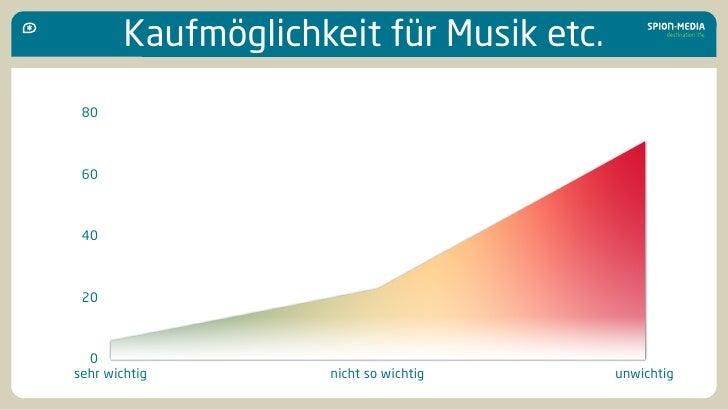 Kaufmöglichkeit für Musik etc.  80     60     40     20      0 sehr wichtig        nicht so wichtig     unwichtig