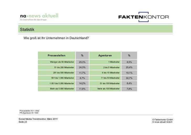 Statistik     Wie groß ist Ihr Unternehmen in Deutschland?                           Pressestellen                   %    ...