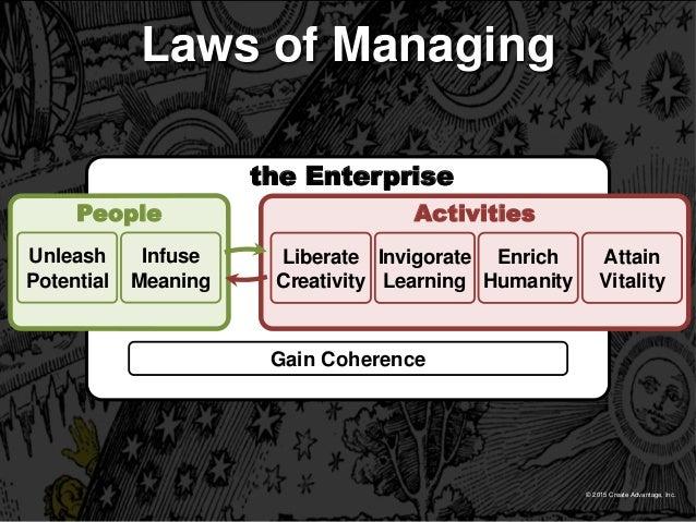 © 2015 Create Advantage, Inc. Laws of Managing the Enterprise ActivitiesPeople Liberate Creativity Invigorate Learning Enr...