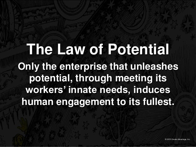© 2015 Create Advantage, Inc. The Law of Potential Only the enterprise that unleashes potential, through meeting its worke...