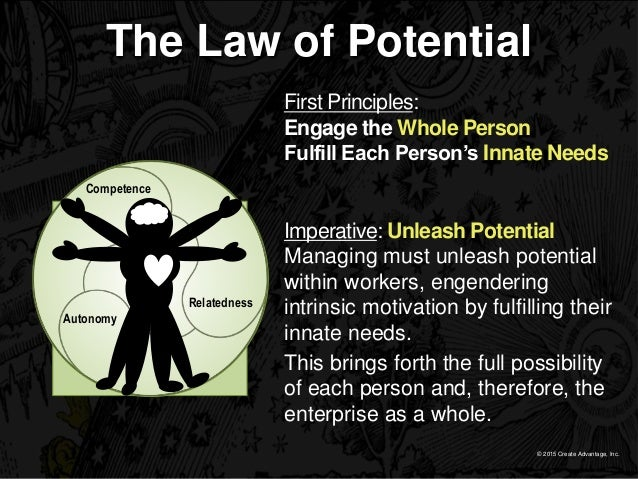 © 2015 Create Advantage, Inc. The Law of Potential Imperative: Unleash Potential Managing must unleash potential within wo...