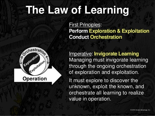 © 2015 Create Advantage, Inc. The Law of Learning Imperative: Invigorate Learning Managing must invigorate learning throug...