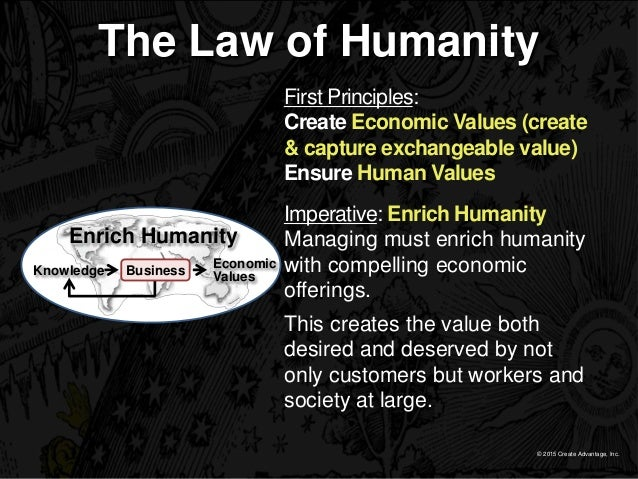 © 2015 Create Advantage, Inc. The Law of Humanity Imperative: Enrich Humanity Managing must enrich humanity with compellin...