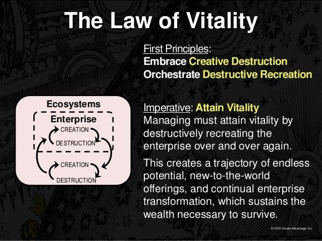 © 2015 Create Advantage, Inc. The Law of Vitality Imperative: Attain Vitality Managing must attain vitality by destructive...