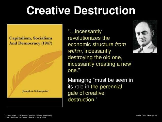 © 2015 Create Advantage, Inc.Source: Joseph A. Schumpeter, Capitalism, Socialism, & Democracy, Third Edition (New York: Ha...