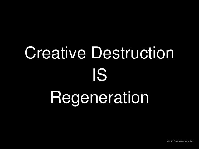 © 2015 Create Advantage, Inc. Creative Destruction IS Regeneration