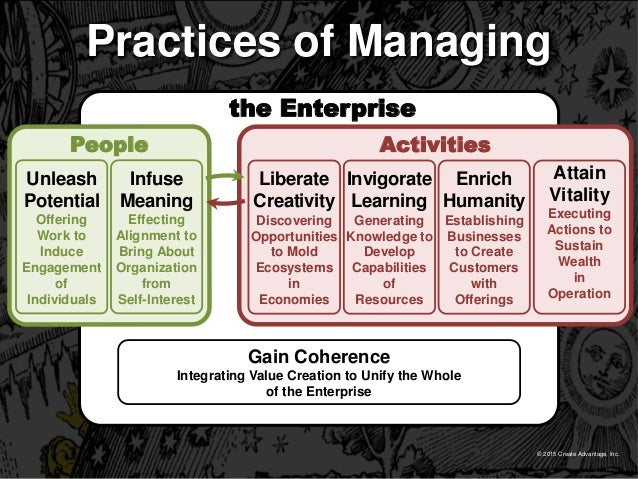 © 2015 Create Advantage, Inc. Practices of Managing the Enterprise ActivitiesPeople Liberate Creativity Discovering Opport...