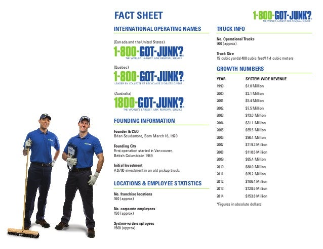 1-800-GOT-JUNK? Press Kit