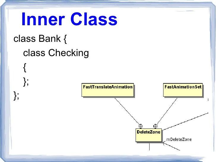 Uml inner class class bank class checking ccuart Choice Image