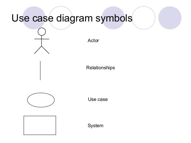 use case diagram symbols ppt