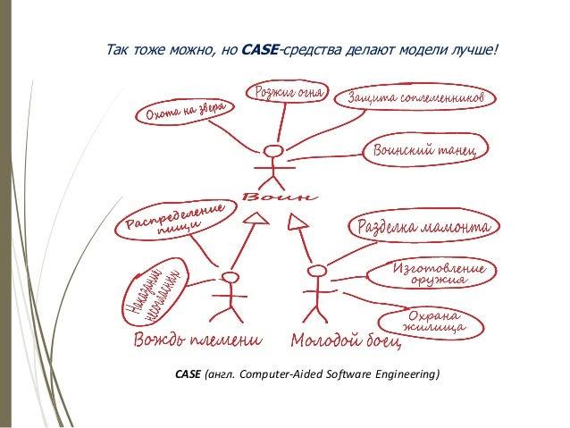 Так тоже можно, но CASE-средства делают модели лучше! CASE (англ. Computer-Aided Software Engineering)