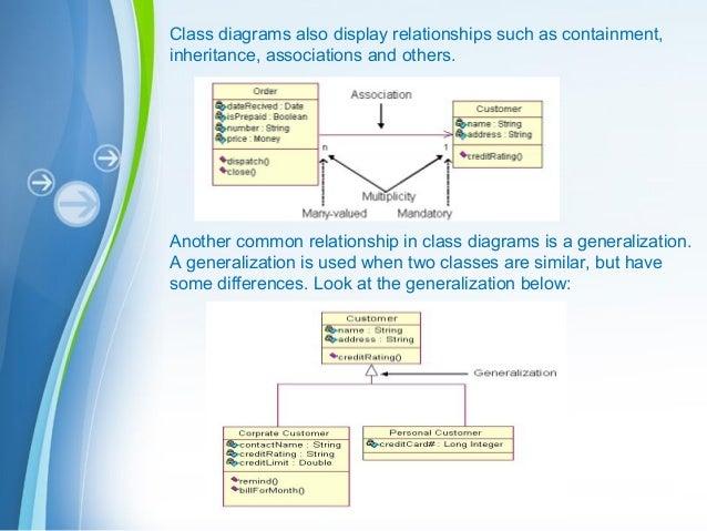 Uml powerpoint templates class diagrams ccuart Choice Image