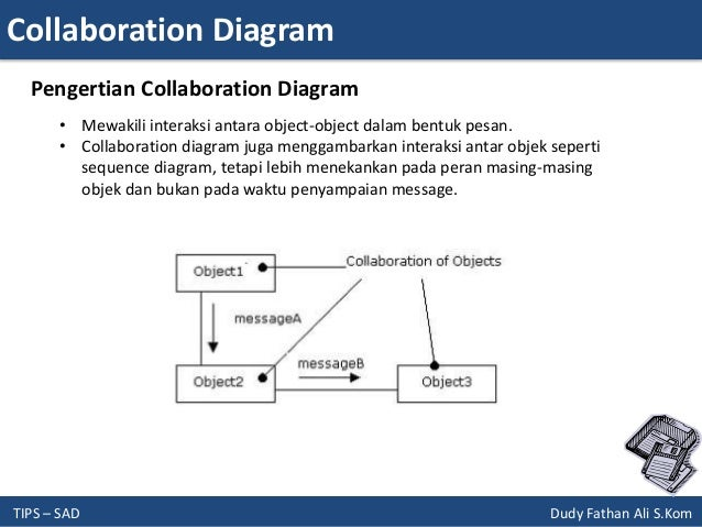 System analysis and design unified modeling language uml 34 collaboration diagram ccuart Choice Image