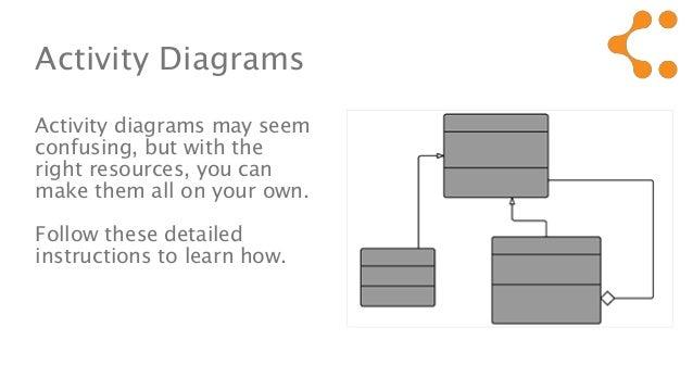 Uml activity diagram tutorial uml activity diagram tutorial 2 ccuart Image collections