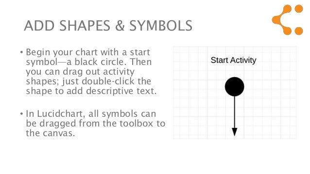 Uml activity diagram tutorial 5 ccuart Image collections