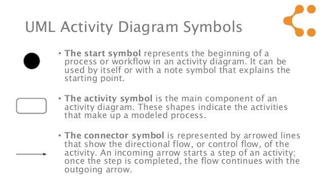 Diagram Symbol Meaning Schematics Wiring Diagrams