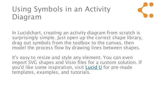Uml activity diagram symbols meaning 7 using symbols in an activity diagram ccuart Gallery