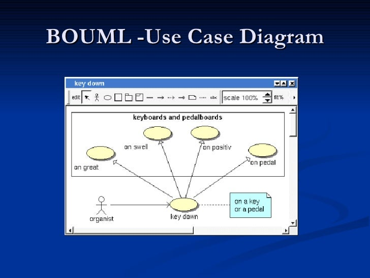 research papers on use case diagrams