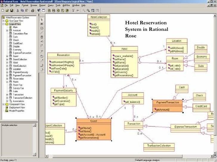 Uml case tools hotel reservation system in rational rose ccuart Images