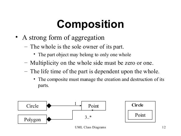 Uml class diagram composition a strong form of aggregation ccuart Gallery