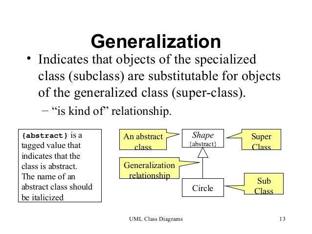 Uml class diagram circle uml class diagrams 12 polygon point 13 ccuart Image collections