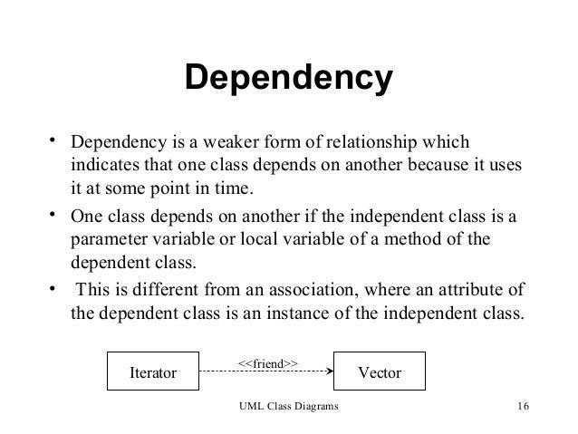 Uml class-diagram